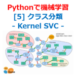 Kernel SVC(クラス分類)(SVM Classification)【Pythonとscikit-learnで機械学習:第5回】